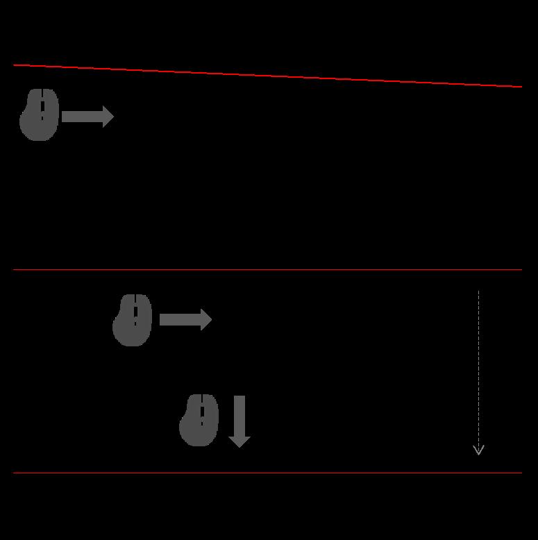 直線、平行線を引く パワーポイント