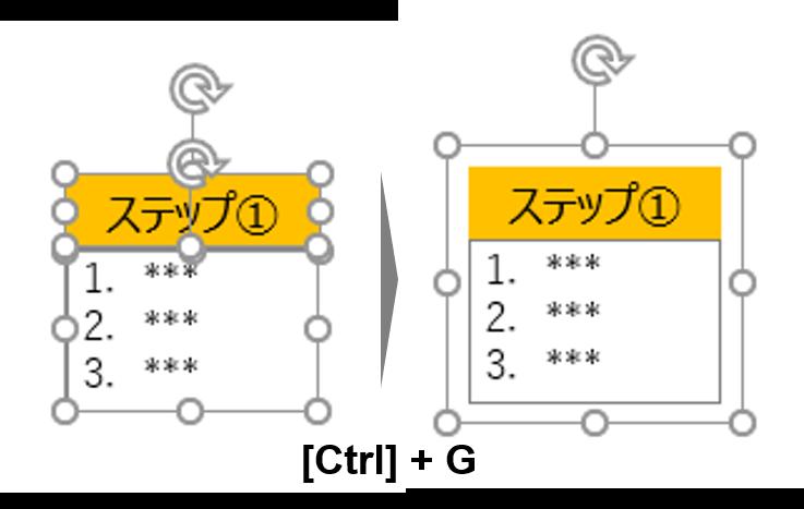 [Ctrl] + G で画像を一体化