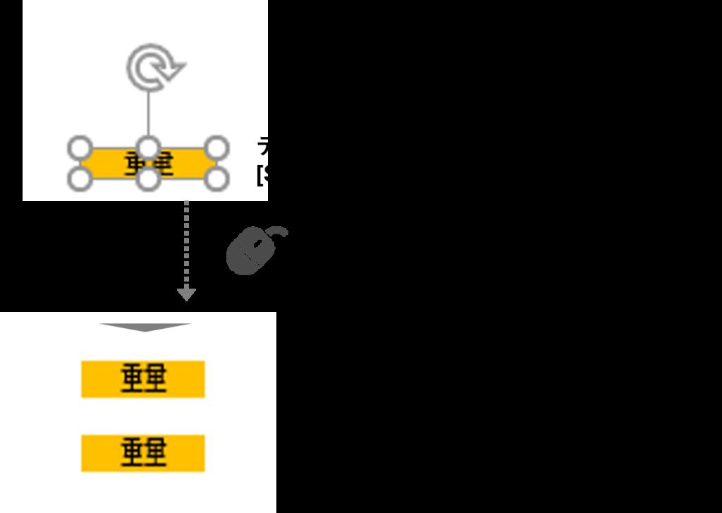 [Shift] + [Ctrl]+ドラッグ 図形を垂直・水平コピー