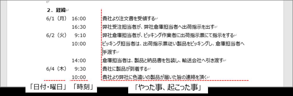 対策書_経緯_時系列