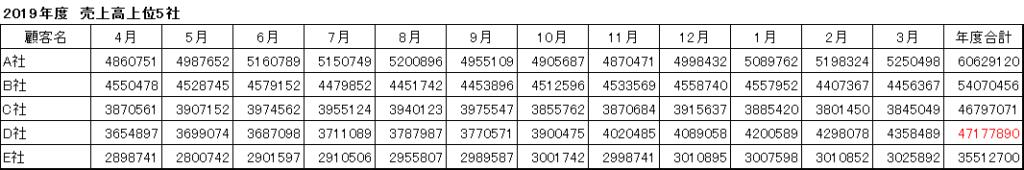 表_元データ