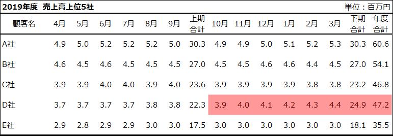 表_ハイライト