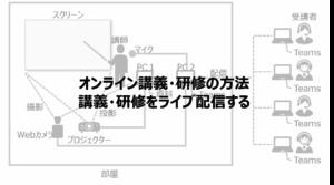 オンライン研修の方法_ライブ配信