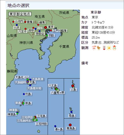 気象庁 東京の観測ポイント