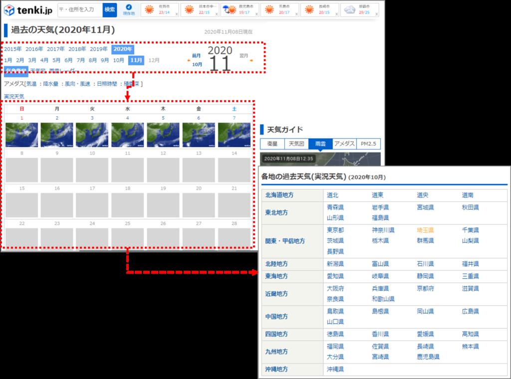 tenki.jp 日別気象データ検索方法