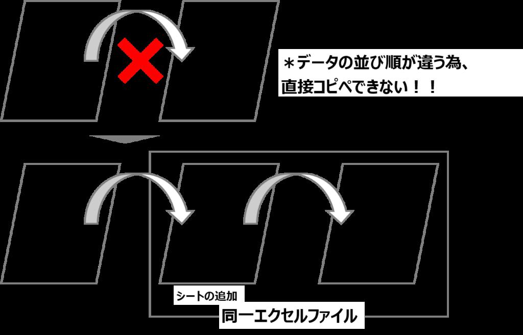 変換シート