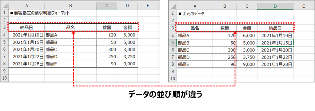 データ間で、並び順が異なる。直接コピペできない!